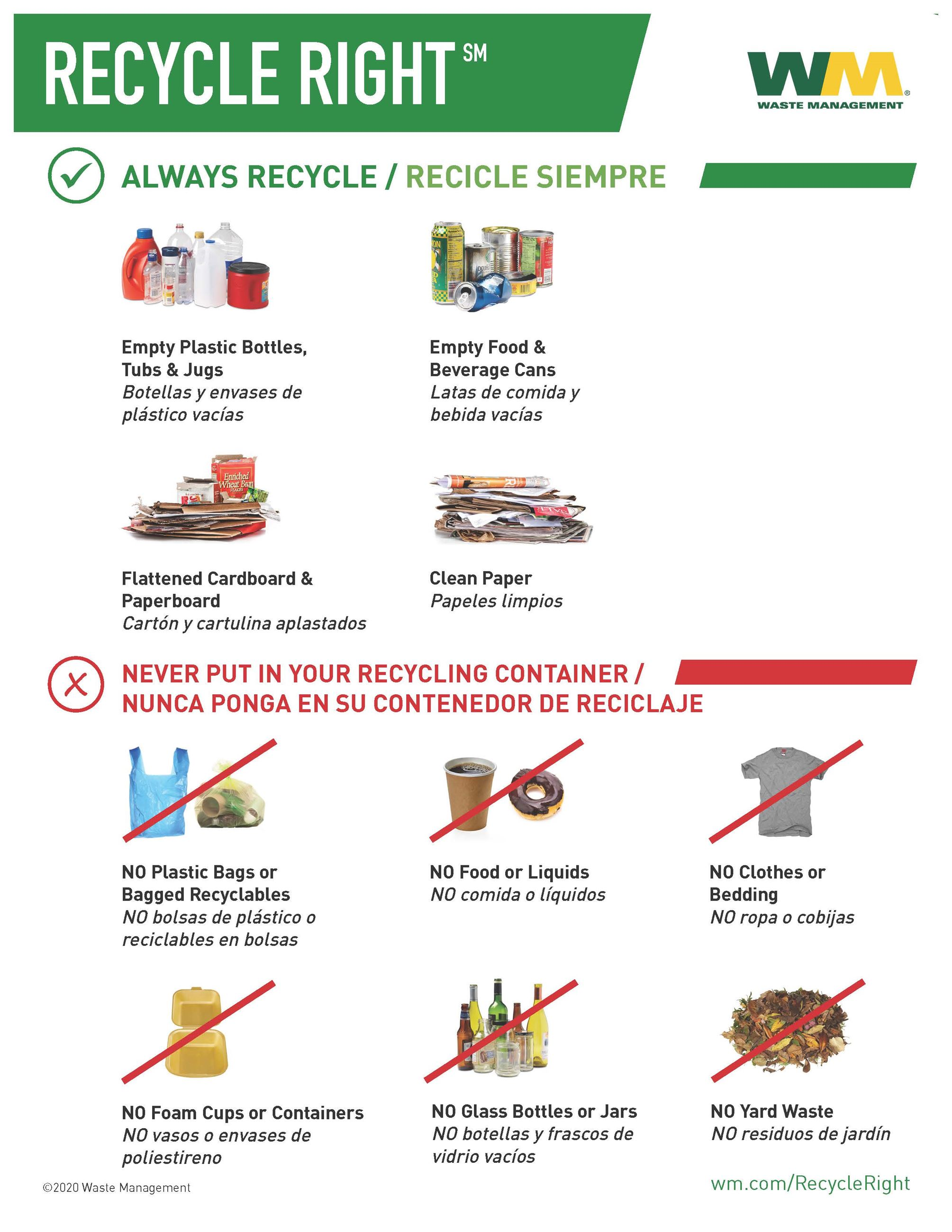 What to recycle updated 2020